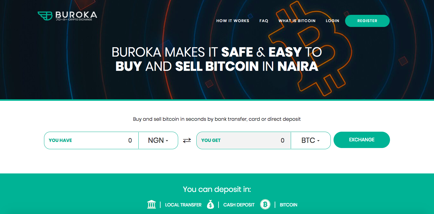Buroka Review